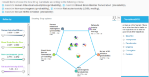 Adeel Javed - How To Empower Knowledge Workers Using Cognitive BPM