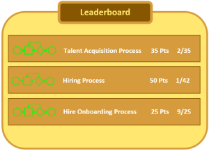 Adeel Javed - How To Improve Worker Engagement Using Process Gamification