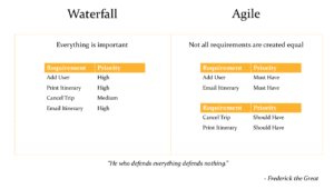 Adeel Javed - The Case For Agile Methodology